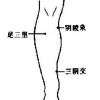 色斑产生的原因 常按九大穴位防色斑