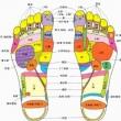 脚底穴位图 按摩脚底穴位的养生功效