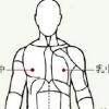 春节增强脾胃功能采用按摩法
