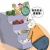 食品安全事件接连曝光 什么样的食品更安全